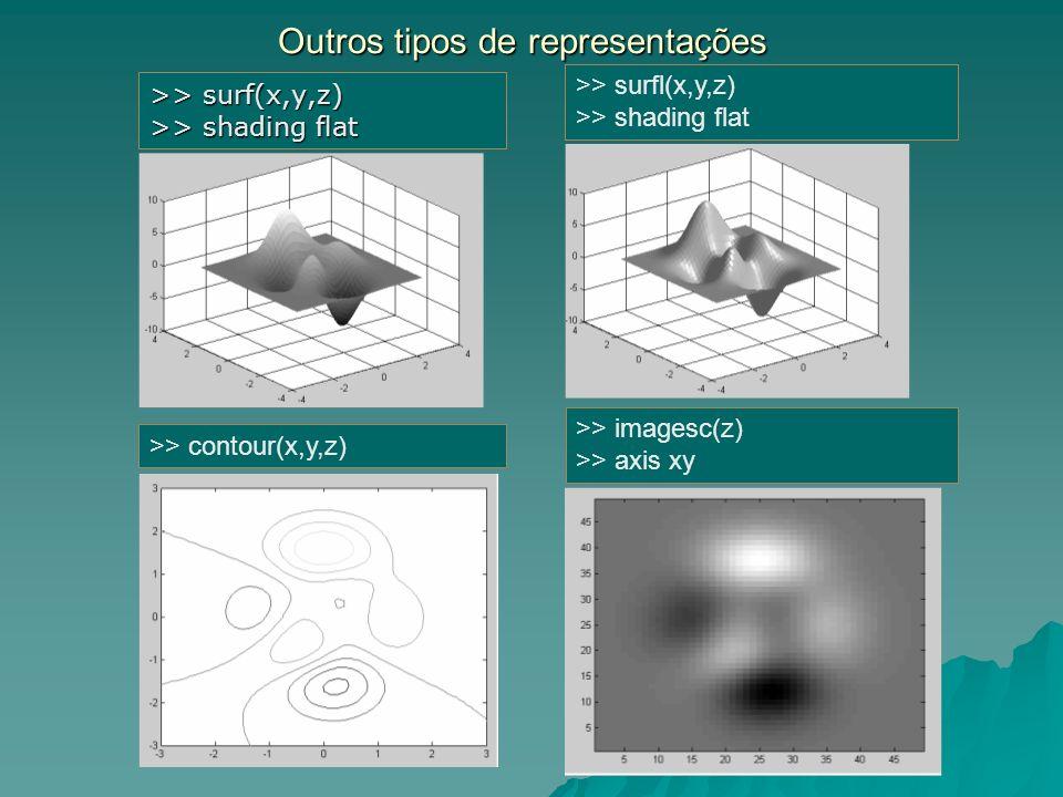 >> surf(x,y,z) >> shading flat >> surfl(x,y,z) >> shading flat >> contour(x,y,z) >> imagesc(z) >> axis xy Outros tipos de representações