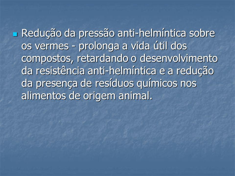 Redução da pressão anti-helmíntica sobre os vermes - prolonga a vida útil dos compostos, retardando o desenvolvimento da resistência anti-helmíntica e