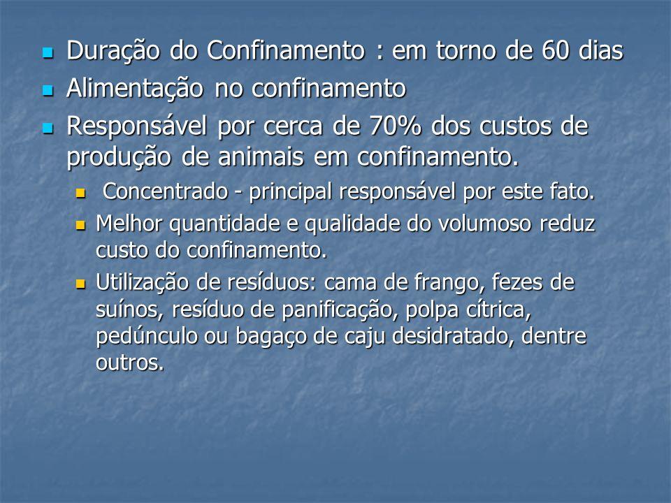 Duração do Confinamento : em torno de 60 dias Duração do Confinamento : em torno de 60 dias Alimentação no confinamento Alimentação no confinamento Re