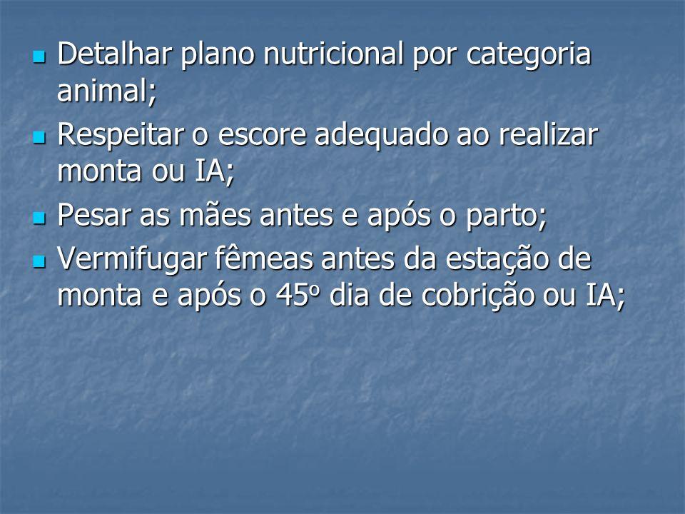 Detalhar plano nutricional por categoria animal; Detalhar plano nutricional por categoria animal; Respeitar o escore adequado ao realizar monta ou IA;