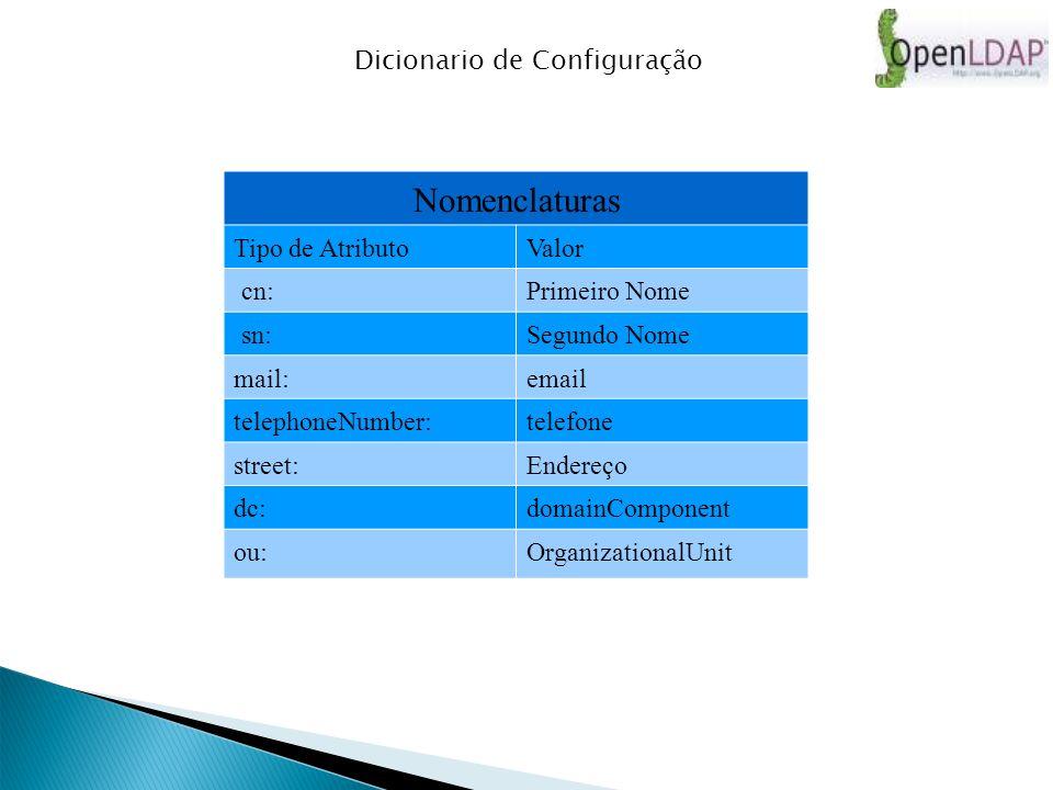 Dicionario de Configuração Nomenclaturas Tipo de AtributoValor cn: Primeiro Nome sn: Segundo Nome mail:email telephoneNumber:telefone street:Endereço dc:domainComponent ou:OrganizationalUnit
