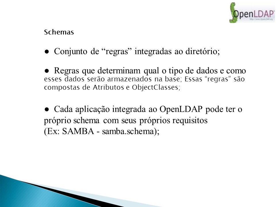 Schemas Conjunto de regras integradas ao diretório; Regras que determinam qual o tipo de dados e como esses dados serão armazenados na base; Essas regras são compostas de Atributos e ObjectClasses; Cada aplicação integrada ao OpenLDAP pode ter o próprio schema com seus próprios requisitos (Ex: SAMBA - samba.schema);