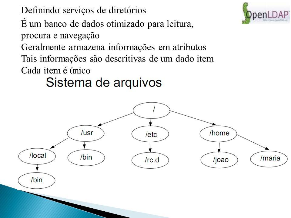 Definindo serviços de diretórios É um banco de dados otimizado para leitura, procura e navegação Geralmente armazena informações em atributos Tais informações são descritivas de um dado item Cada item é único Estruturado em forma de árvores