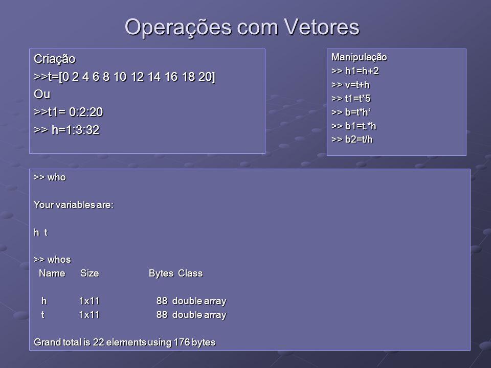 Operações com Vetores Criação >>t=[0 2 4 6 8 10 12 14 16 18 20] Ou >>t1= 0:2:20 >> h=1:3:32 Manipulação >> h1=h+2 >> v=t+h >> t1=t*5 >> b=t*h >> b1=t.
