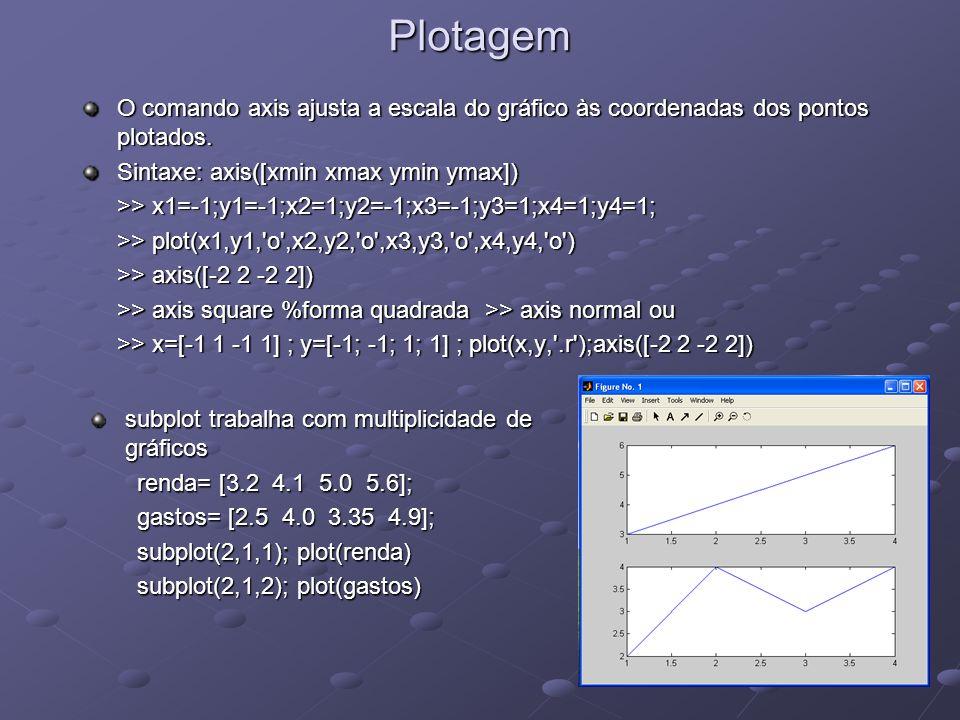 Plotagem O comando axis ajusta a escala do gráfico às coordenadas dos pontos plotados. Sintaxe: axis([xmin xmax ymin ymax]) >> x1=-1;y1=-1;x2=1;y2=-1;