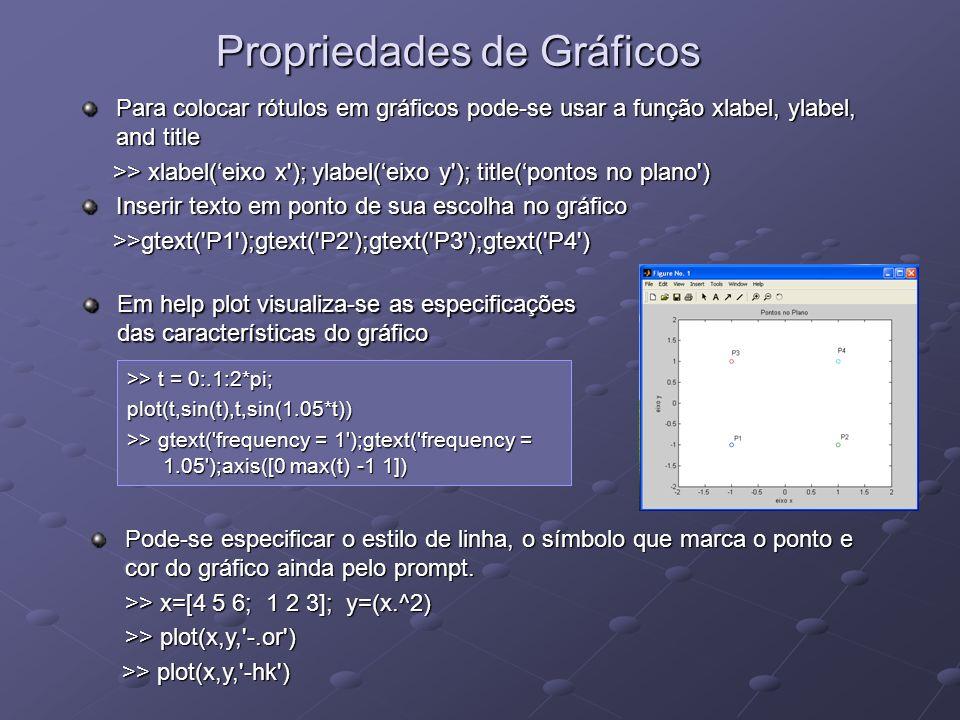 Propriedades de Gráficos Para colocar rótulos em gráficos pode-se usar a função xlabel, ylabel, and title >> xlabel(eixo x'); ylabel(eixo y'); title(p