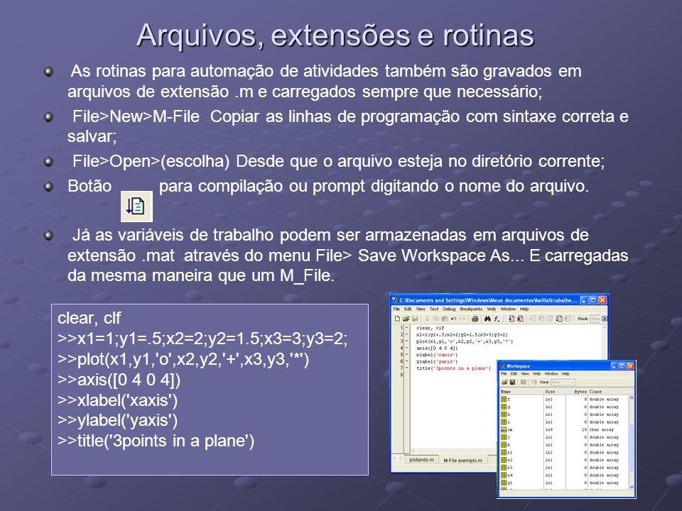 Arquivos, extensões e rotinas clear, clf >>x1=1;y1=.5;x2=2;y2=1.5;x3=3;y3=2; >>plot(x1,y1,'o',x2,y2,'+',x3,y3,'*') >>axis([0 4 0 4]) >>xlabel('xaxis')