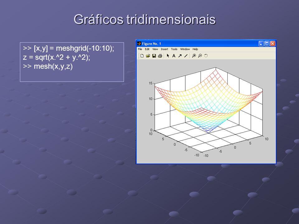 Gráficos tridimensionais >> [x,y] = meshgrid(-10:10); z = sqrt(x.^2 + y.^2); >> mesh(x,y,z)