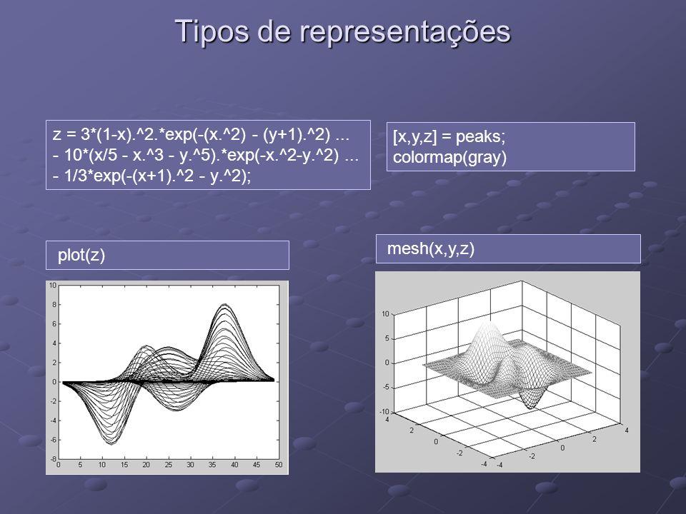 Tipos de representações z = 3*(1-x).^2.*exp(-(x.^2) - (y+1).^2)... - 10*(x/5 - x.^3 - y.^5).*exp(-x.^2-y.^2)... - 1/3*exp(-(x+1).^2 - y.^2); [x,y,z] =