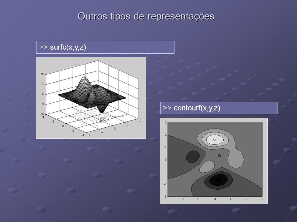 >> contourf(x,y,z) >> surfc(x,y,z) Outros tipos de representações