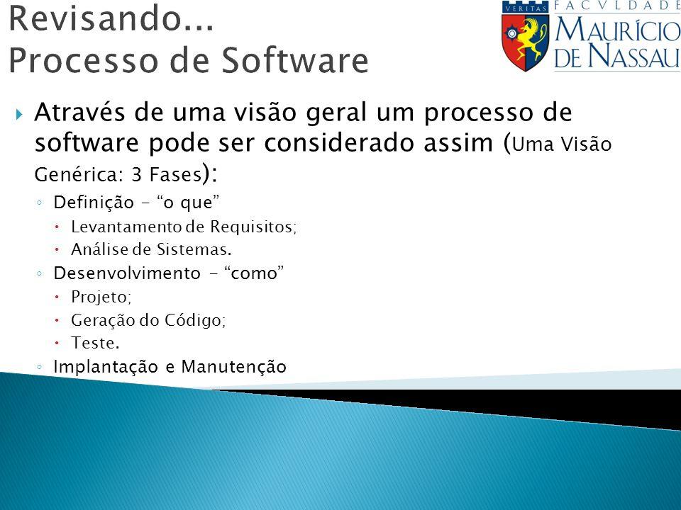 Modelo de Processo de Software A escolha de um modelo determina as técnicas e os agentes envolvidos em cada fase; depende do tipo de projeto.