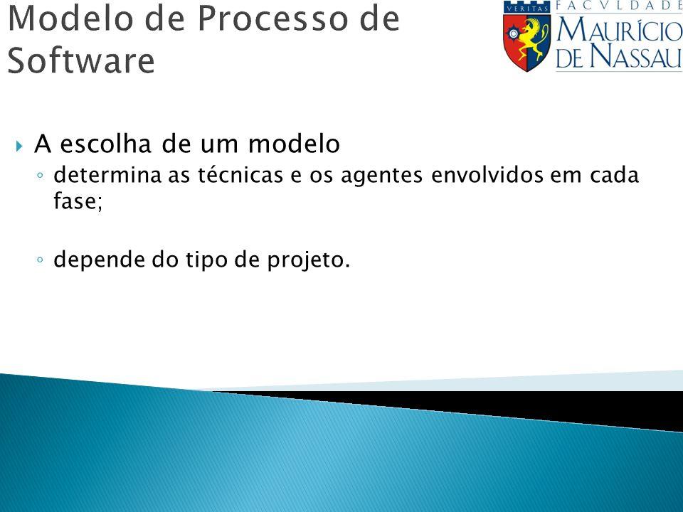 Modelo Cascata: vantagens Apropriado para projetos que possuem uma definição estável do produto e tecnologia bastante conhecida Ex.