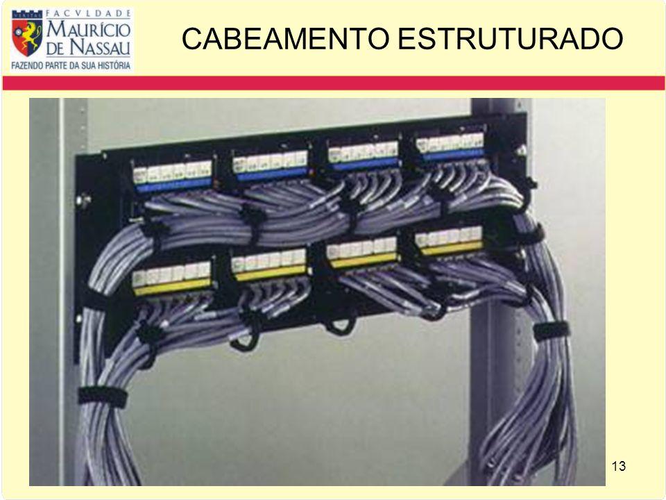 13 CABEAMENTO ESTRUTURADO