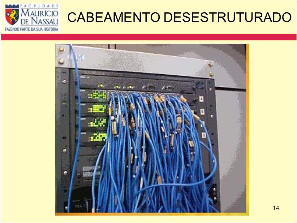 14 CABEAMENTO DESESTRUTURADO