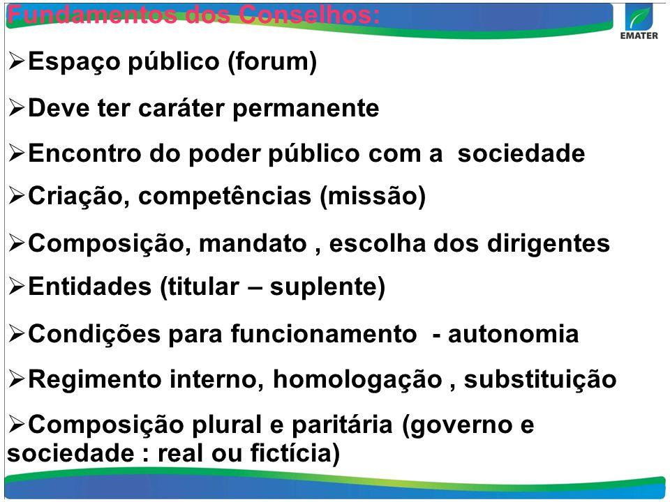 Fundamentos dos Conselhos: Espaço público (forum) Deve ter caráter permanente Encontro do poder público com a sociedade Criação, competências (missão)