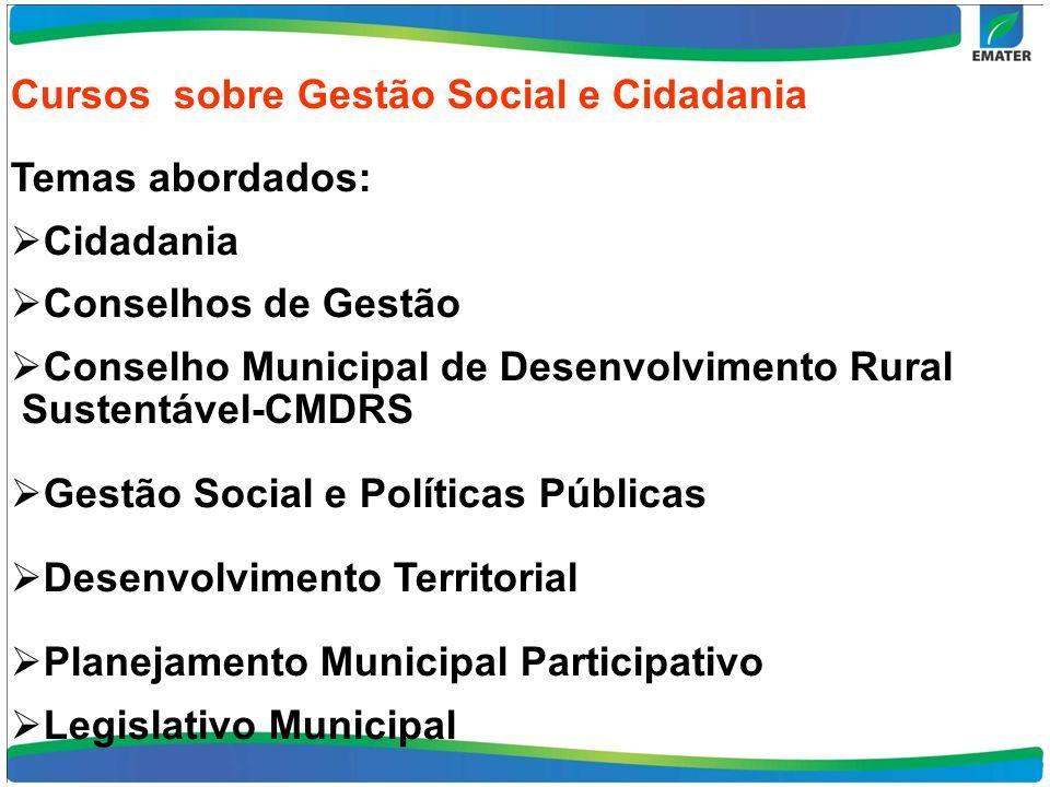 Cursos sobre Gestão Social e Cidadania Temas abordados: Cidadania Conselhos de Gestão Conselho Municipal de Desenvolvimento Rural Sustentável-CMDRS Gestão Social e Políticas Públicas Desenvolvimento Territorial Planejamento Municipal Participativo Legislativo Municipal