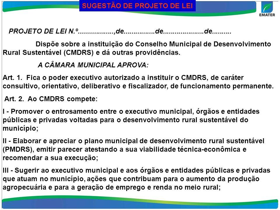 PROJETO DE LEI N.º..................,de................de.....................de.......... Dispõe sobre a instituição do Conselho Municipal de Desenvo
