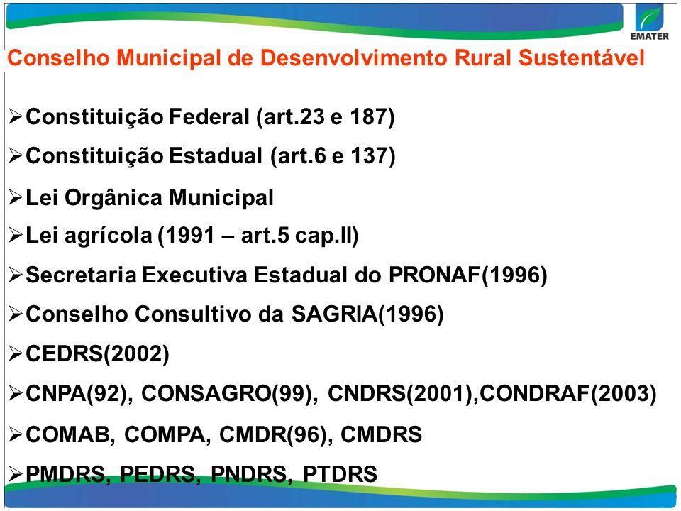 Conselho Municipal de Desenvolvimento Rural Sustentável Constituição Federal (art.23 e 187) Constituição Estadual (art.6 e 137) Lei Orgânica Municipal