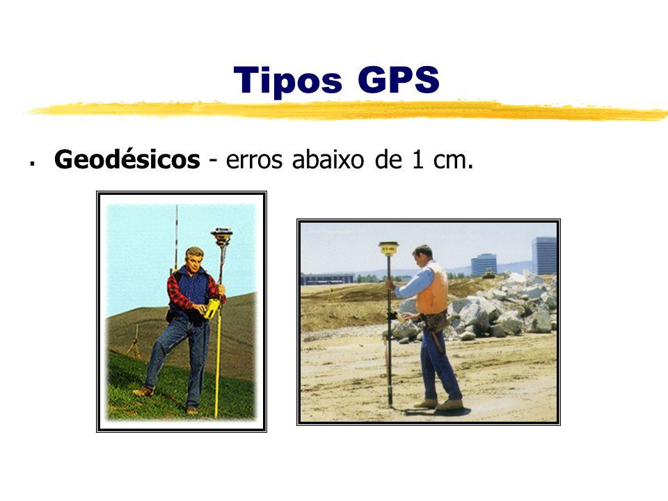 Tipos GPS Geodésicos - erros abaixo de 1 cm.