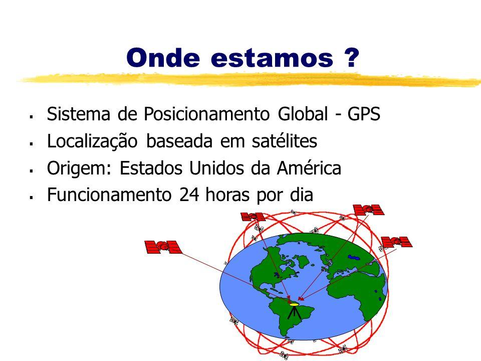 Onde estamos ? Sistema de Posicionamento Global - GPS Localização baseada em satélites Origem: Estados Unidos da América Funcionamento 24 horas por di