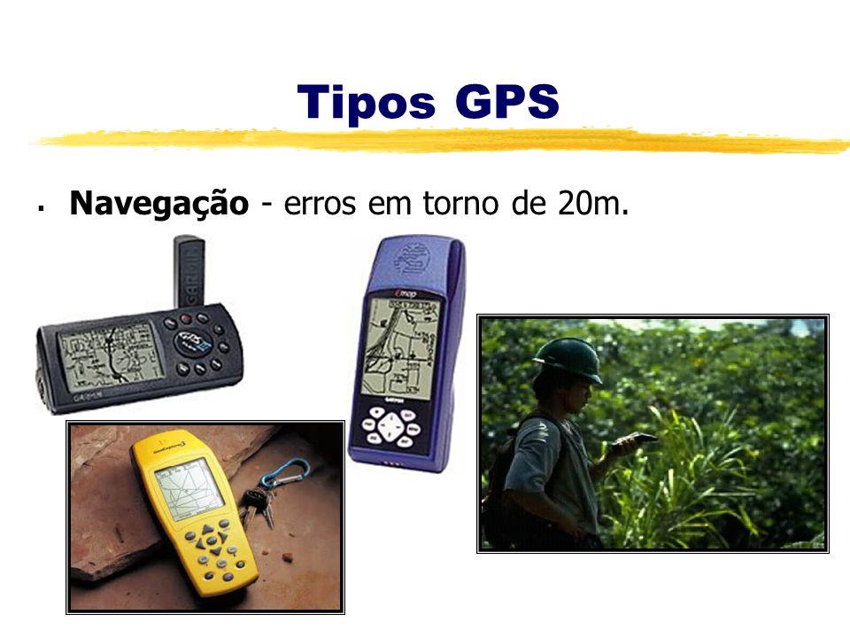 Tipos GPS Navegação - erros em torno de 20m.