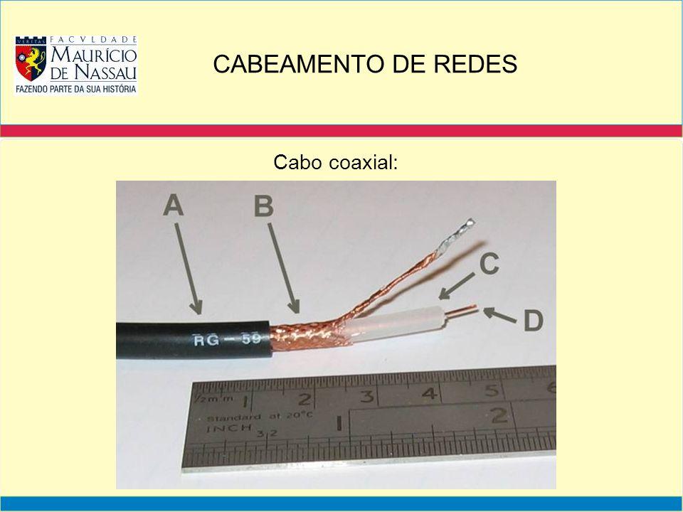Cabo coaxial: CABEAMENTO DE REDES