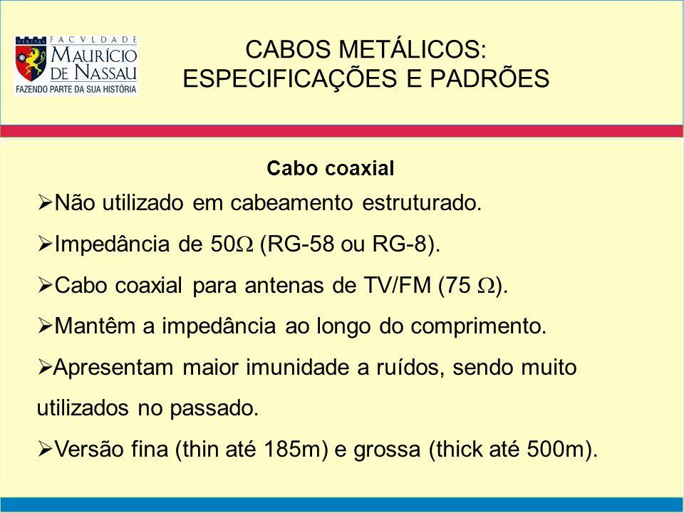 Cabo de par trançado: CABEAMENTO DE REDES