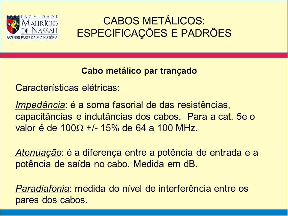 Cabo metálico par trançado Características elétricas: Impedância: é a soma fasorial de das resistências, capacitâncias e indutâncias dos cabos. Para a