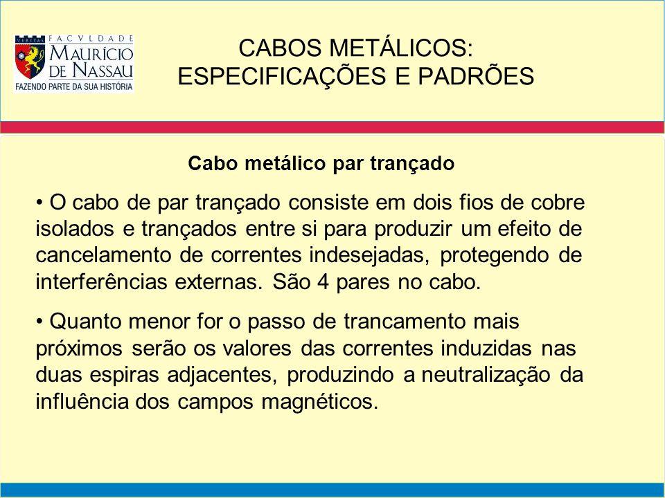 Cabo metálico par trançado Estress no cabo: Não utilizar materiais químicos para facilitar o deslize do cabo no duto.