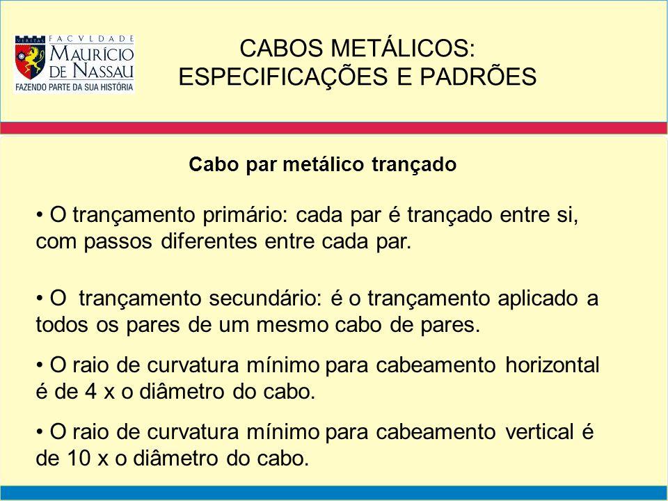 Cabo metálico par trançado Estress no cabo: Cuidado com abraçadeiras para não apertar demais os cabos agrupados.