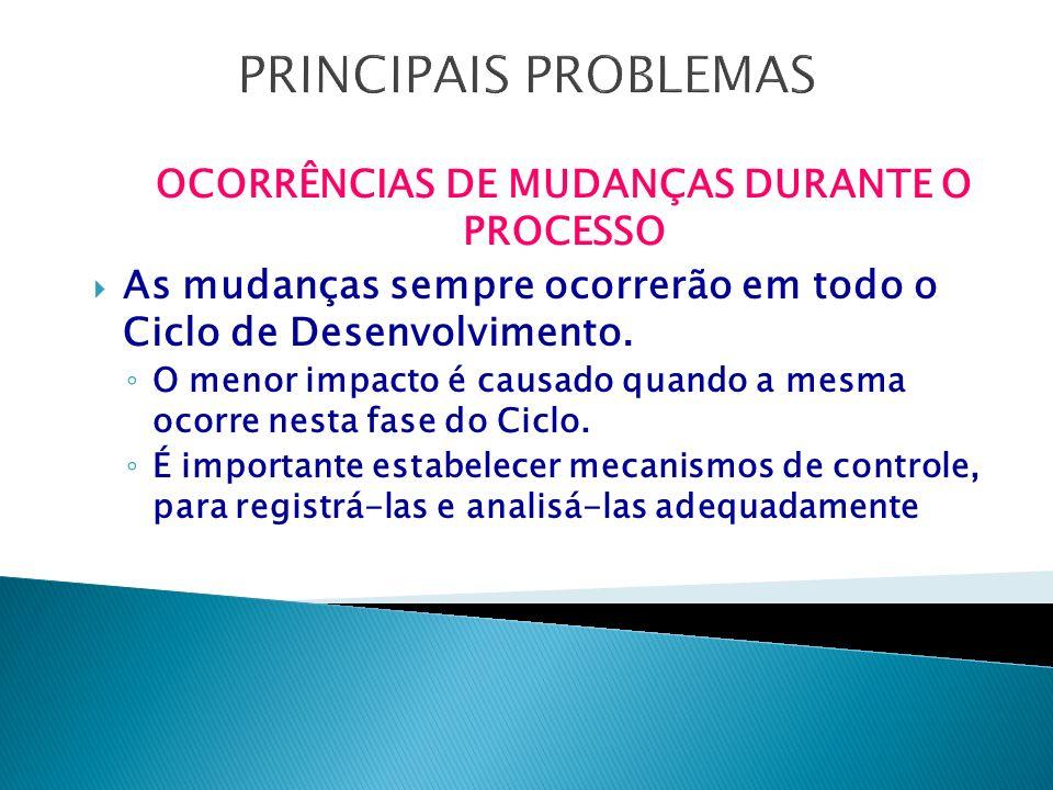 PRINCIPAIS PROBLEMAS OCORRÊNCIAS DE MUDANÇAS DURANTE O PROCESSO As mudanças sempre ocorrerão em todo o Ciclo de Desenvolvimento.