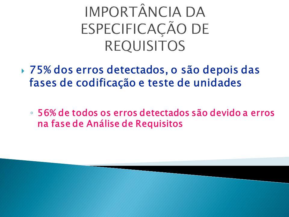 IMPORTÂNCIA DA ESPECIFICAÇÃO DE REQUISITOS 75% dos erros detectados, o são depois das fases de codificação e teste de unidades 56% de todos os erros detectados são devido a erros na fase de Análise de Requisitos