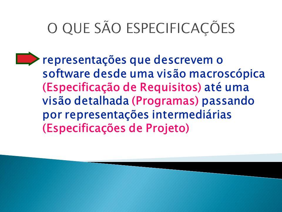 O QUE SÃO ESPECIFICAÇÕES representações que descrevem o software desde uma visão macroscópica (Especificação de Requisitos) até uma visão detalhada (Programas) passando por representações intermediárias (Especificações de Projeto)