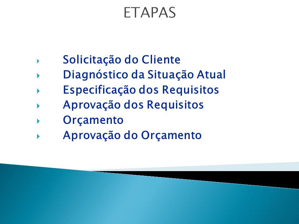 SOLICITAÇÃO DO CLIENTE É a etapa na qual o cliente faz a solicitação, definindo, na sua linguagem, os requisitos do sistema.