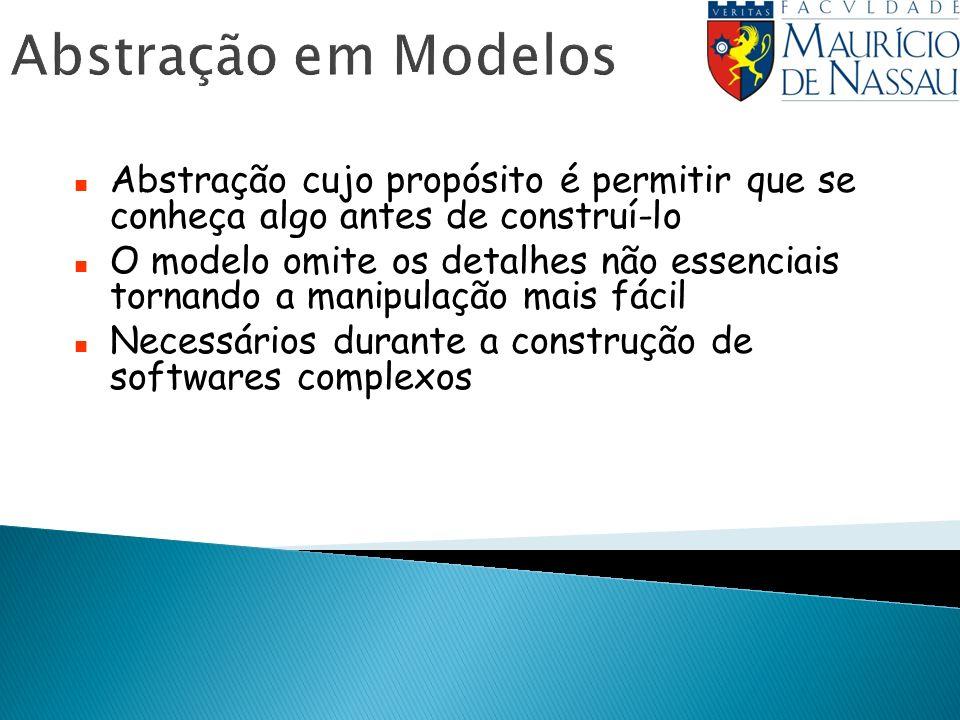 Abstração em Modelos Abstração cujo propósito é permitir que se conheça algo antes de construí-lo O modelo omite os detalhes não essenciais tornando a
