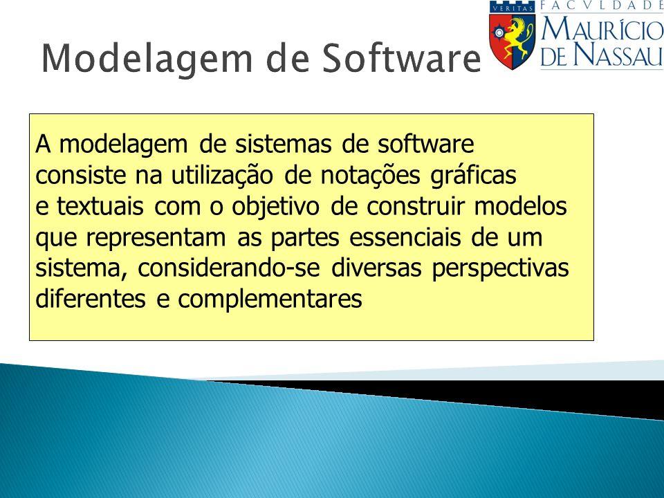 Modelagem de Software A modelagem de sistemas de software consiste na utilização de notações gráficas e textuais com o objetivo de construir modelos q