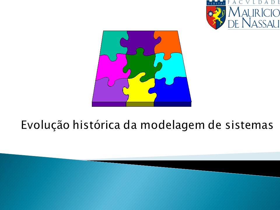 Evolução histórica da modelagem de sistemas