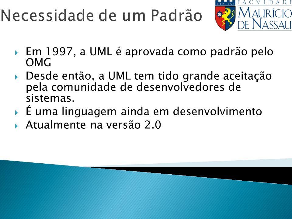 Necessidade de um Padrão Em 1997, a UML é aprovada como padrão pelo OMG Desde então, a UML tem tido grande aceitação pela comunidade de desenvolvedore