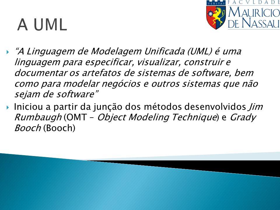 A UML A Linguagem de Modelagem Unificada (UML) é uma linguagem para especificar, visualizar, construir e documentar os artefatos de sistemas de softwa
