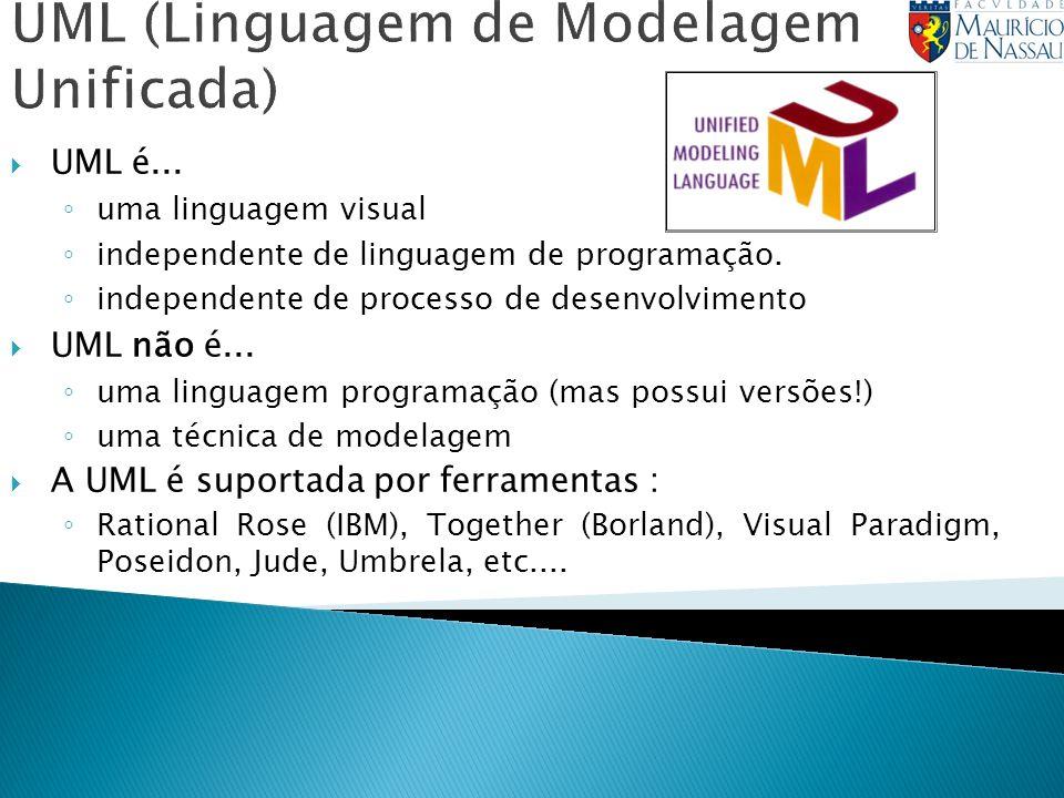 UML (Linguagem de Modelagem Unificada) UML é... uma linguagem visual independente de linguagem de programação. independente de processo de desenvolvim