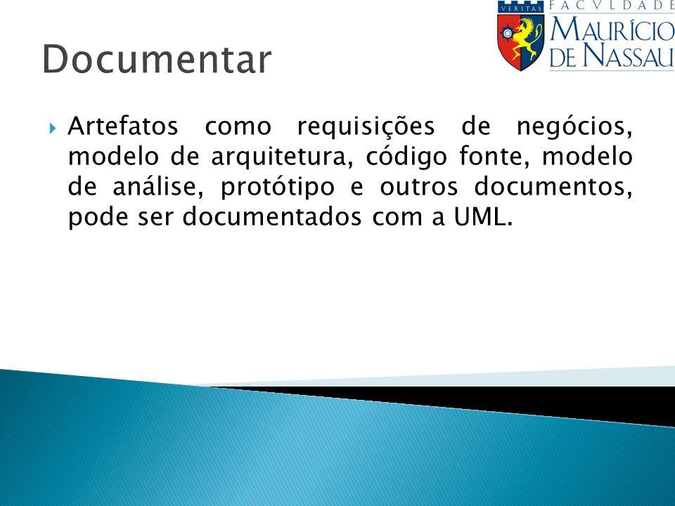 Documentar Artefatos como requisições de negócios, modelo de arquitetura, código fonte, modelo de análise, protótipo e outros documentos, pode ser doc