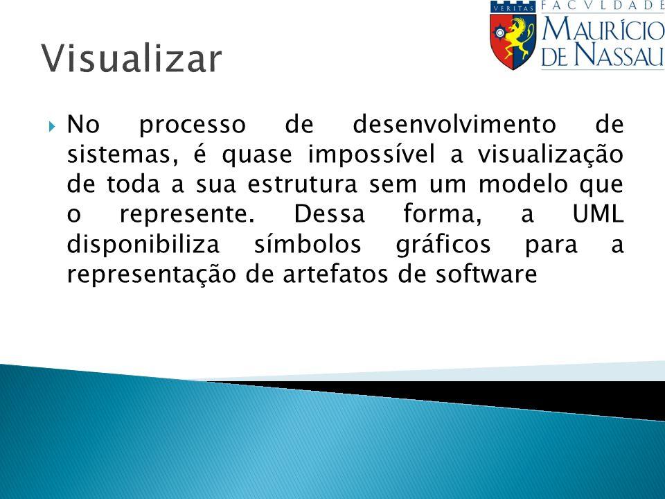 Visualizar No processo de desenvolvimento de sistemas, é quase impossível a visualização de toda a sua estrutura sem um modelo que o represente. Dessa