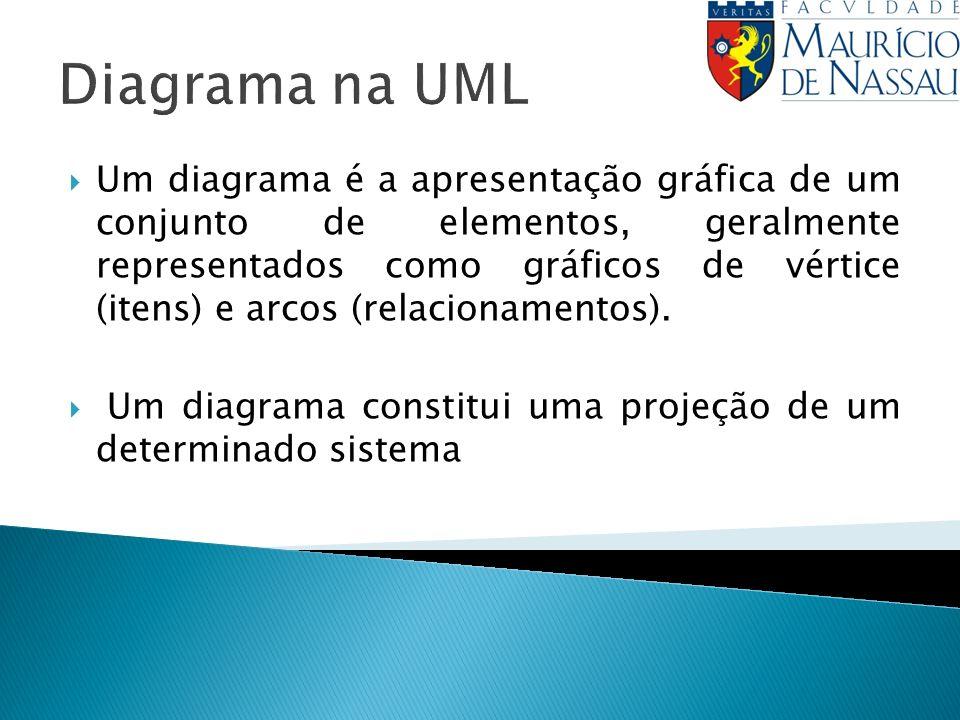 Diagrama na UML Um diagrama é a apresentação gráfica de um conjunto de elementos, geralmente representados como gráficos de vértice (itens) e arcos (r