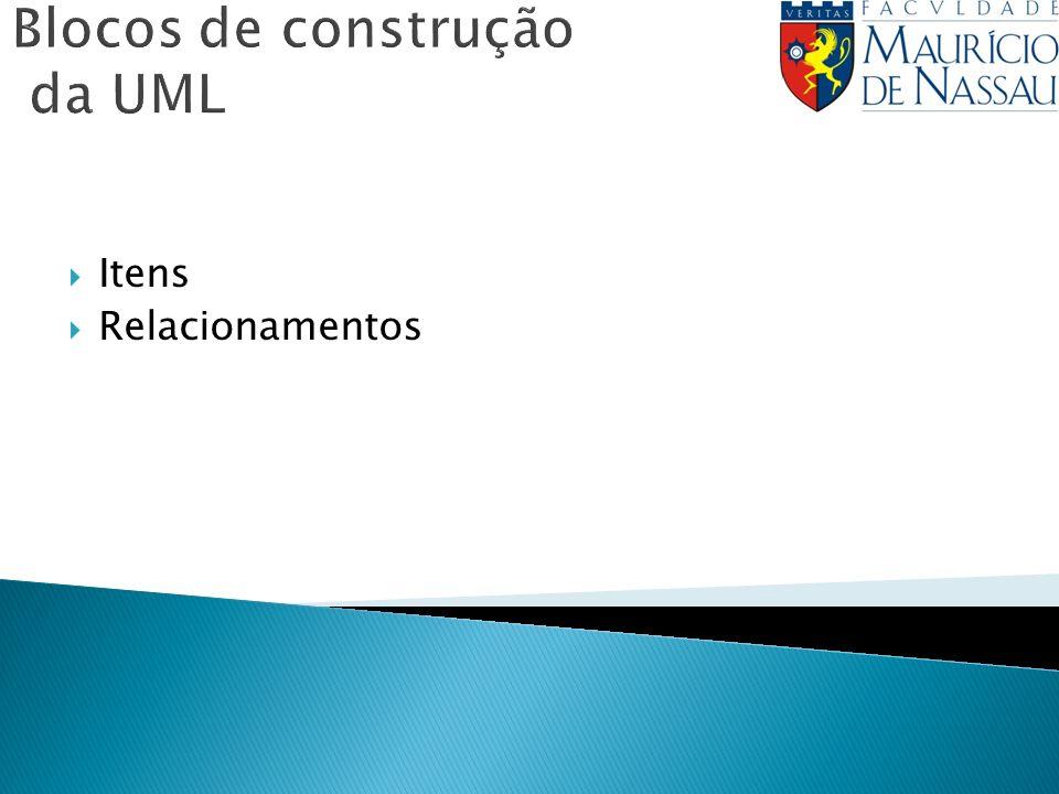 Blocos de construção da UML Itens Relacionamentos