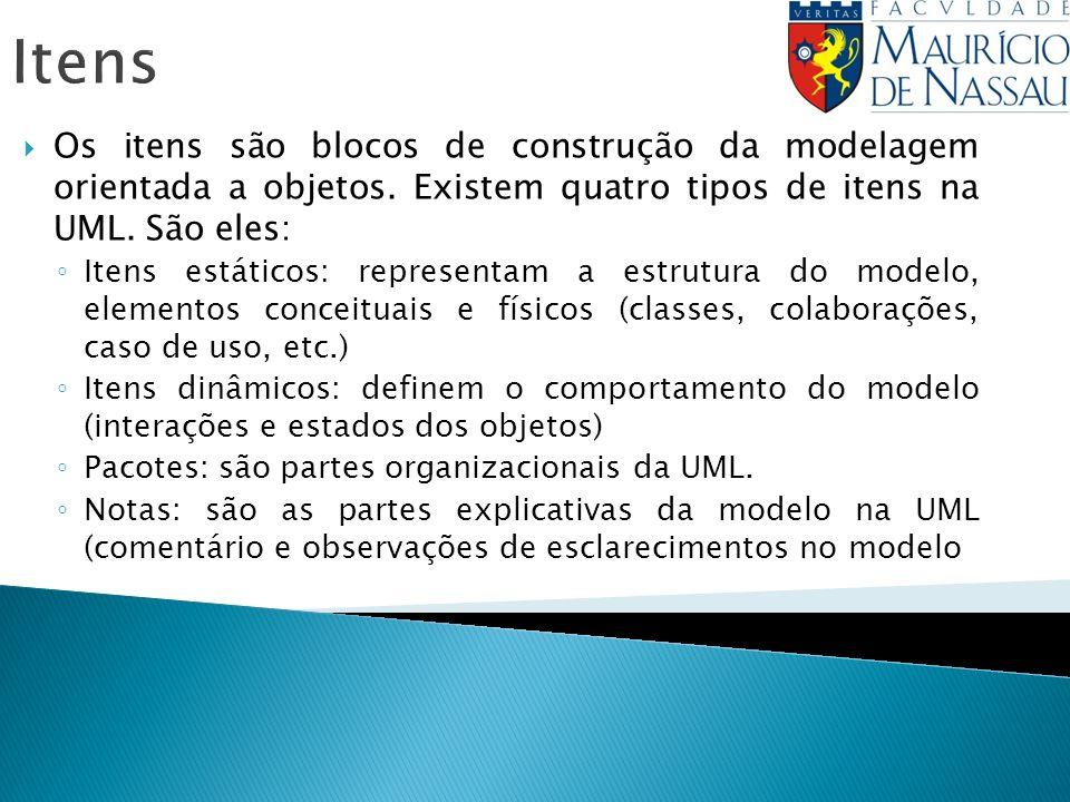 Itens Os itens são blocos de construção da modelagem orientada a objetos. Existem quatro tipos de itens na UML. São eles: Itens estáticos: representam