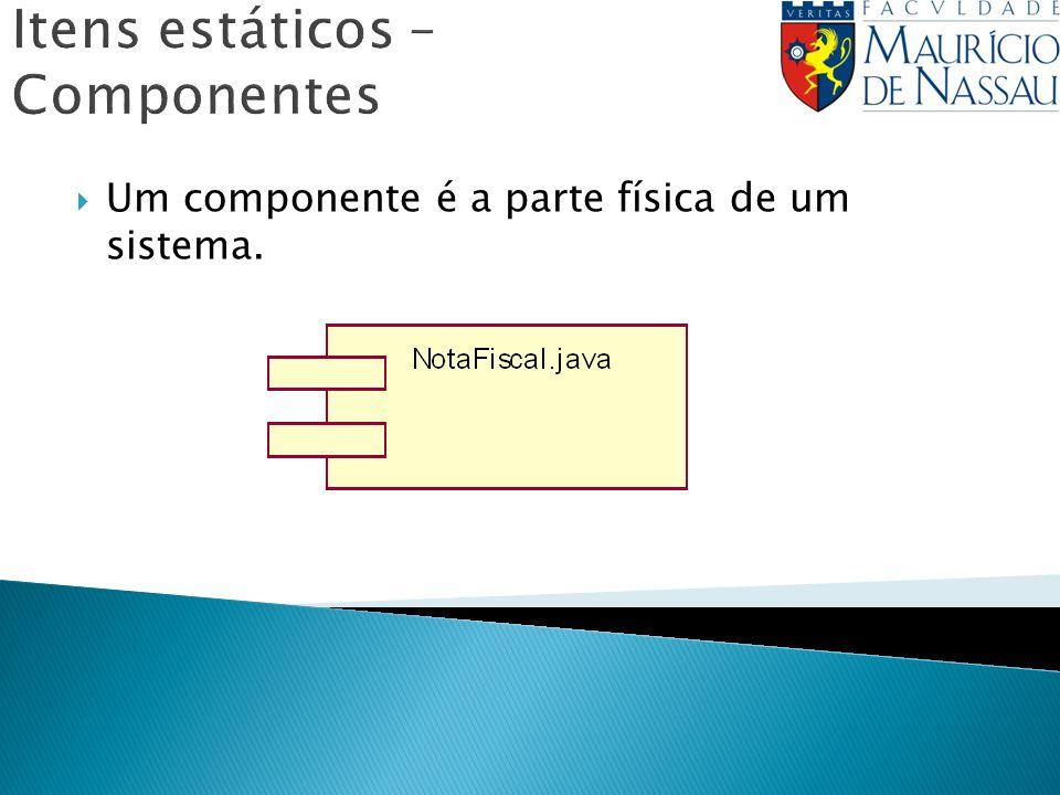 Itens estáticos – Componentes Um componente é a parte física de um sistema.