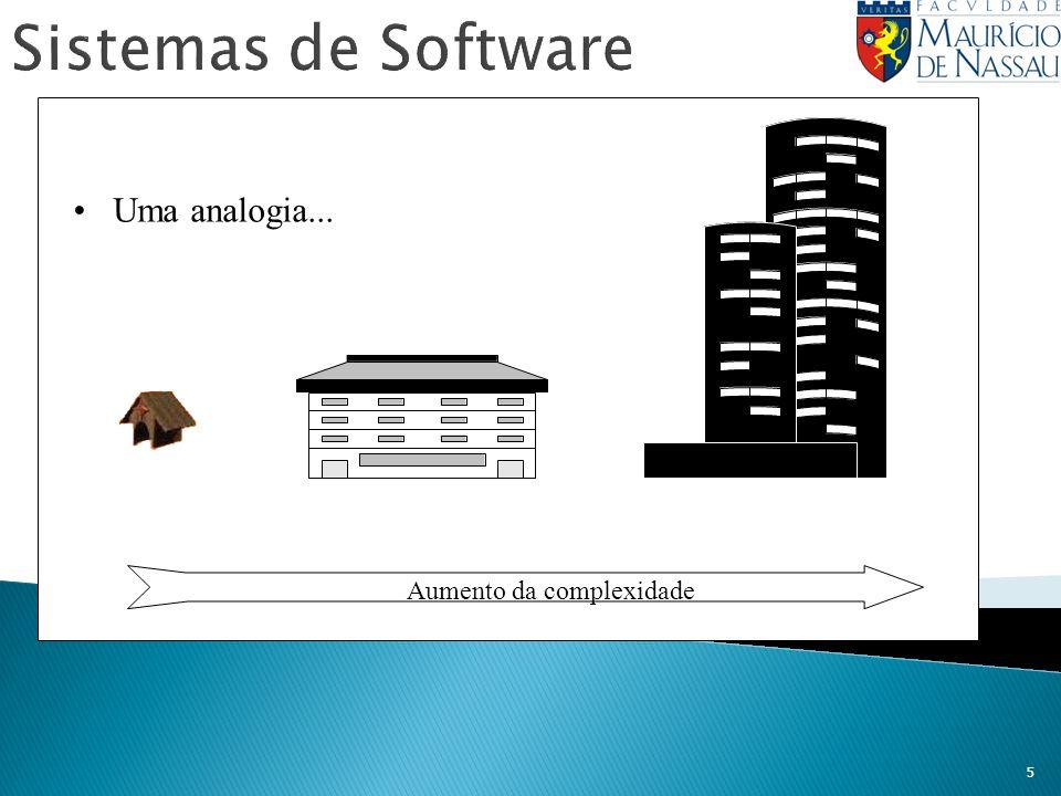 5 Sistemas de Software
