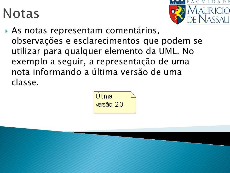 Notas As notas representam comentários, observações e esclarecimentos que podem se utilizar para qualquer elemento da UML. No exemplo a seguir, a repr