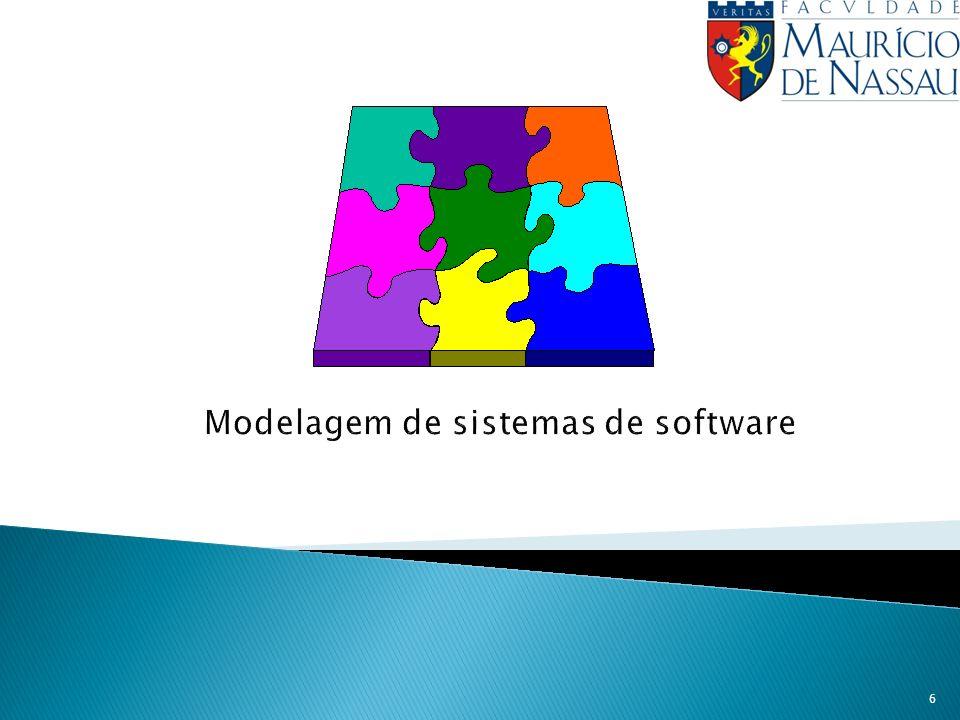 6 Modelagem de sistemas de software