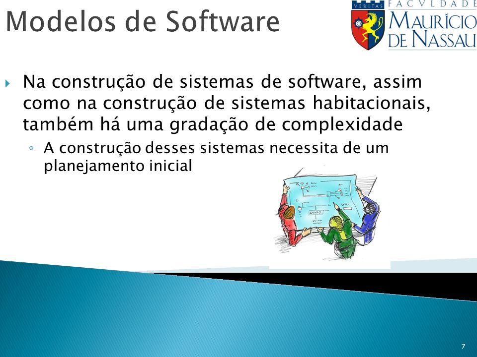 7 Modelos de Software Na construção de sistemas de software, assim como na construção de sistemas habitacionais, também há uma gradação de complexidad